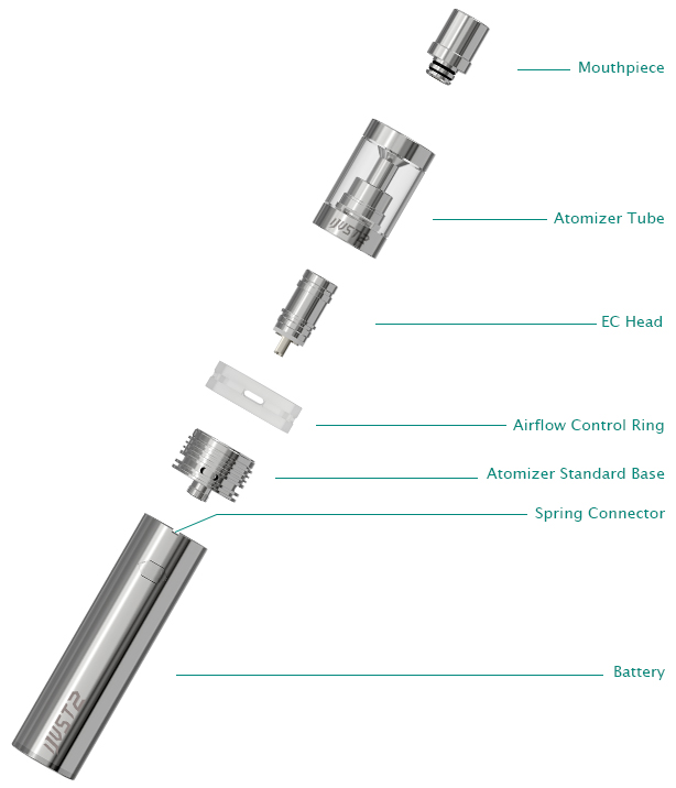 Eleaf iJust 2 Kit Structure