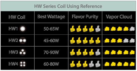 HW4 Coils Head Vapor