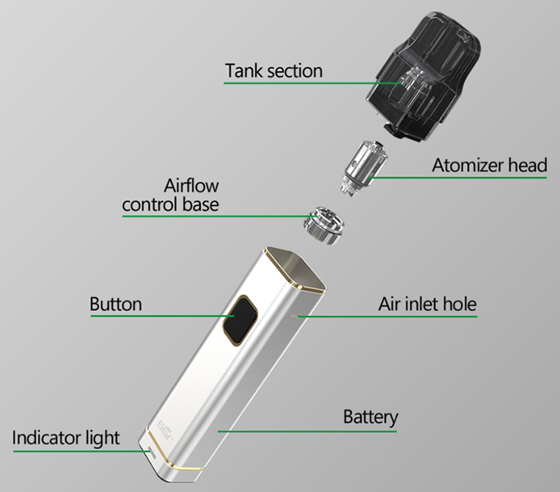 Eleaf iTap Vape Kit Components